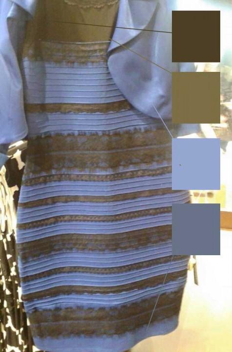 Kleid gold schwarz erklarung