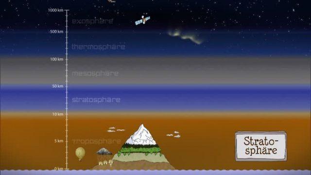 Wort der Woche: Stratosphäre