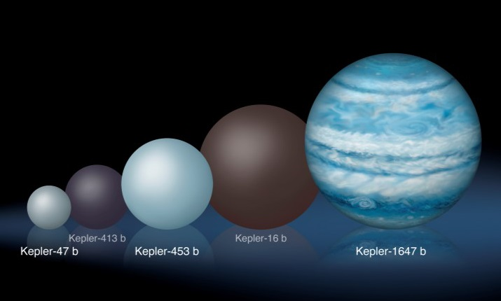kepler planets discovered 2017 - photo #11