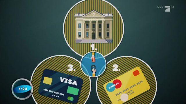 Das Bezahlen mit EC-Karte wird schwieriger