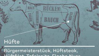 Cuts und Fleischteile vom Rind