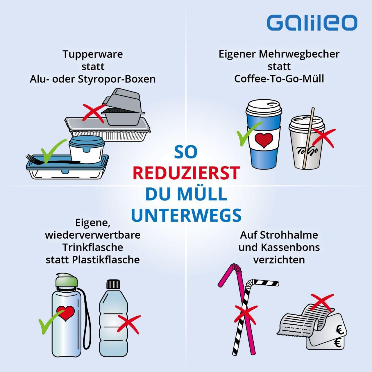 Grafik So reduzierst du Müll unterwegs