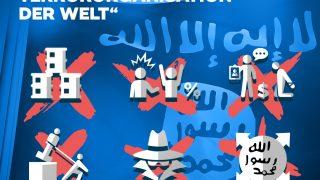 ISIS Einnahmequellen