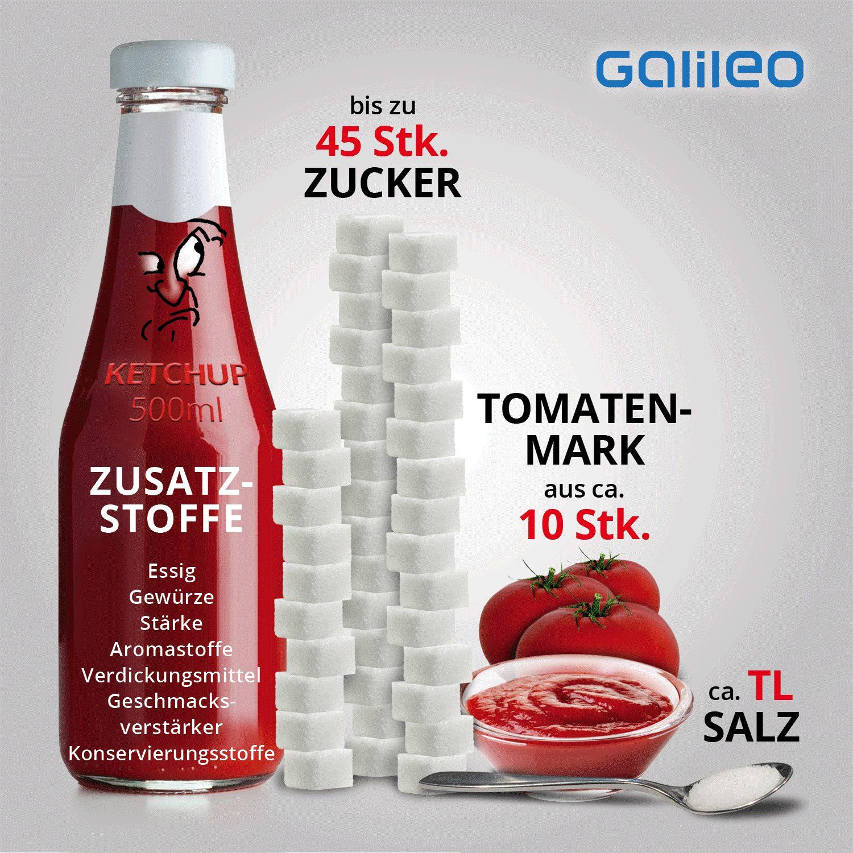 Inhaltsstoffe Ketchup