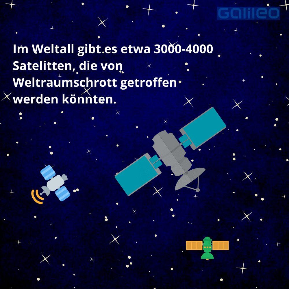 Wieviele Satelliten fliegen im Weltall