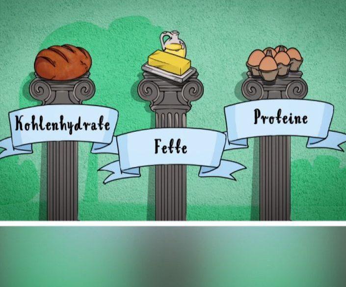 Abnehmen mal ganz anders: Die Gen-Diät im Test