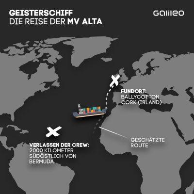 """Die Reise der """"MV Alta"""""""