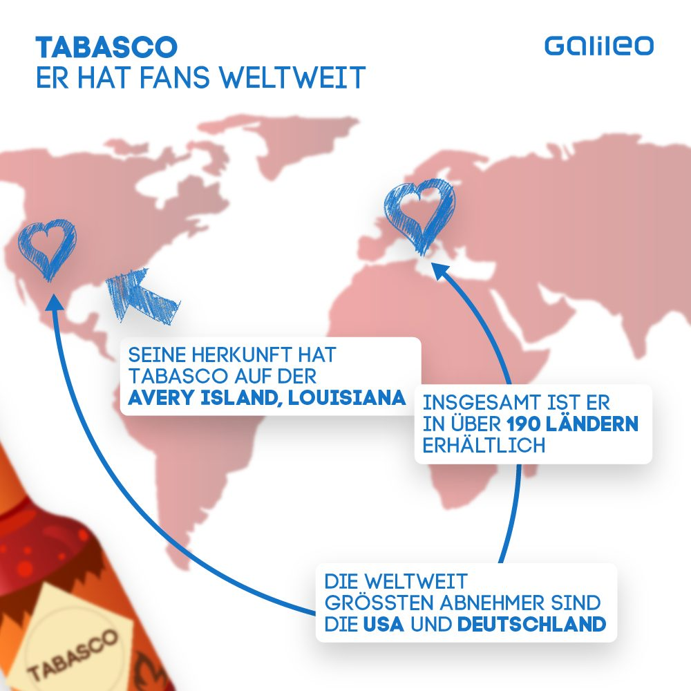 Herkunft und Verbreitung von Tabasco