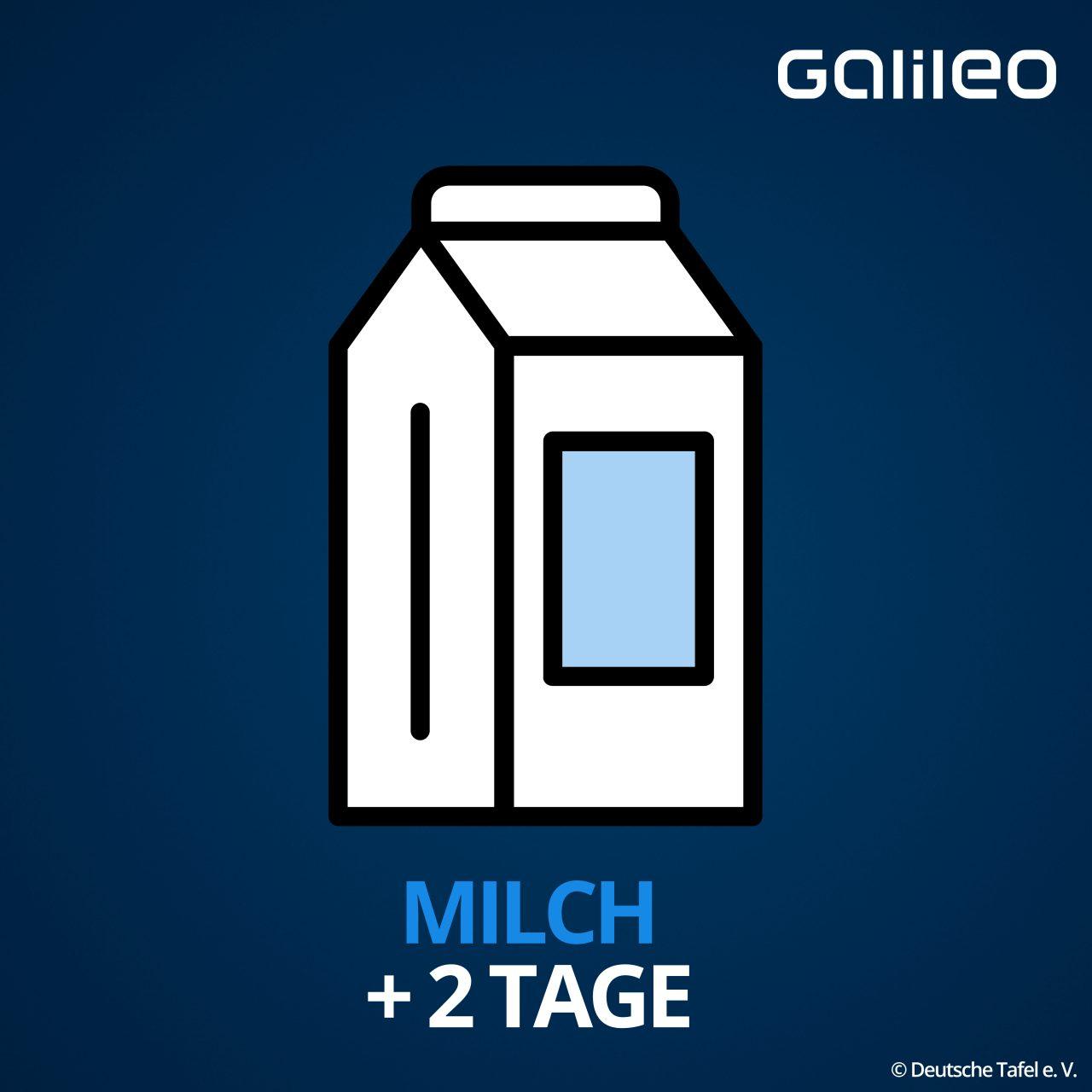 Mindesthaltbarkeitsdatum Milch