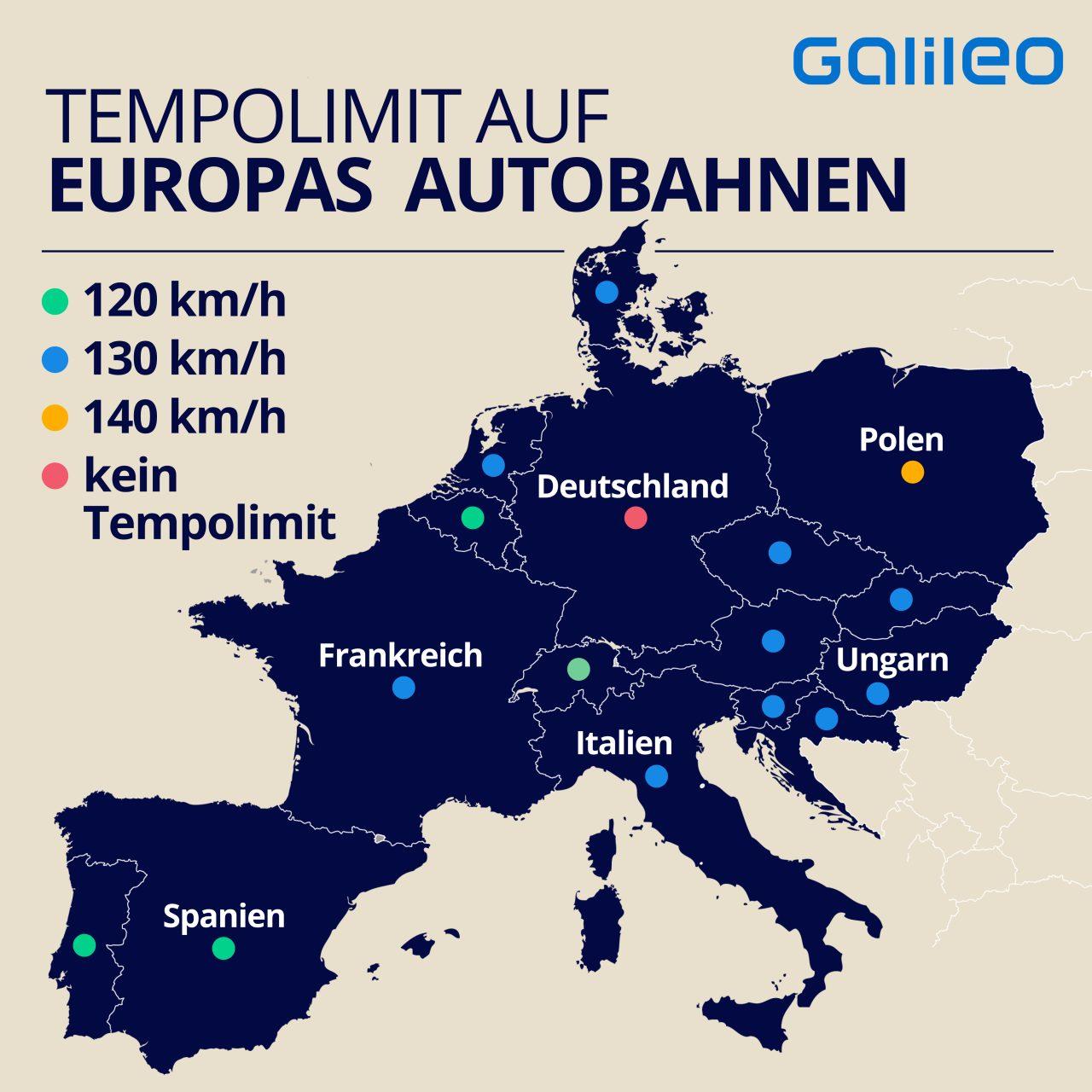 Tempolimit auf Europas Autobahnen