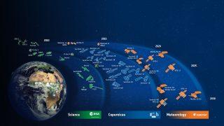 ESA-Satelliten-Flotte