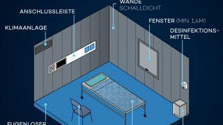 Intensivstation zimmer krankenhaus