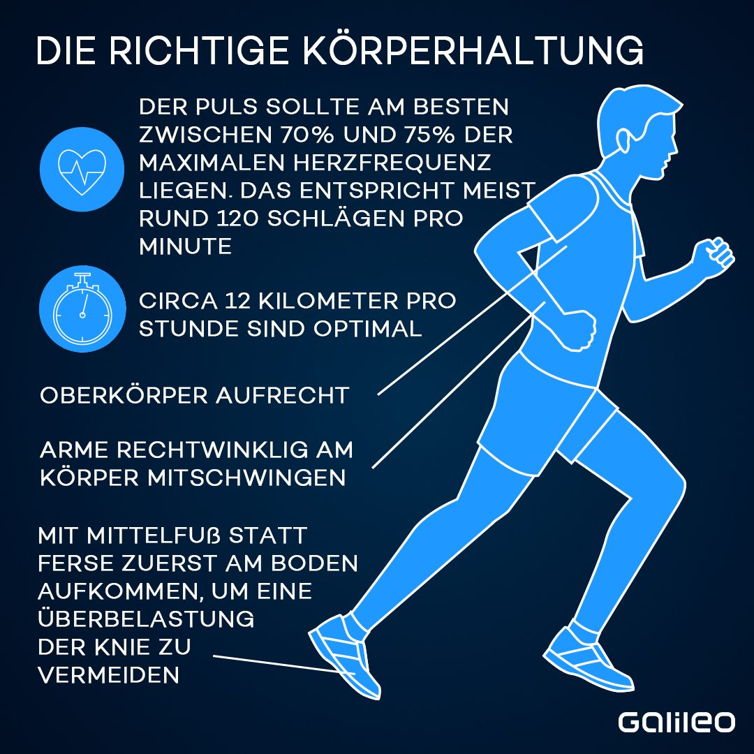 Grafik Joggen Körperhaltung