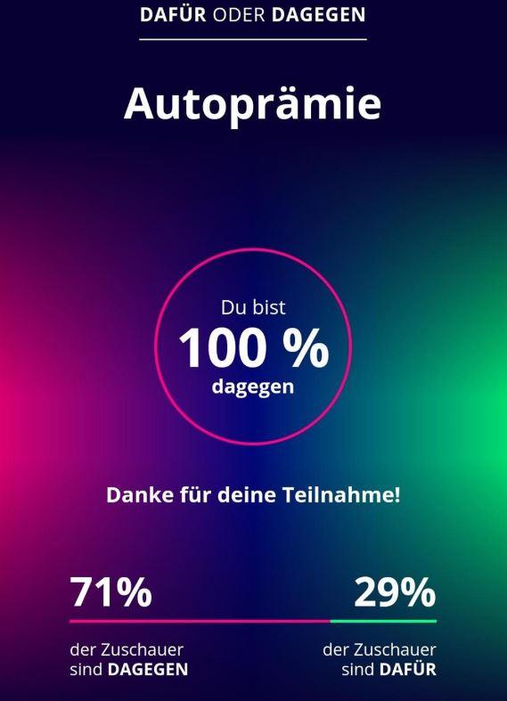 Ist eine Kaufprämie für Autos eine gute Idee? 71 Prozent der Galileo-Zuschauer sind dagegen.