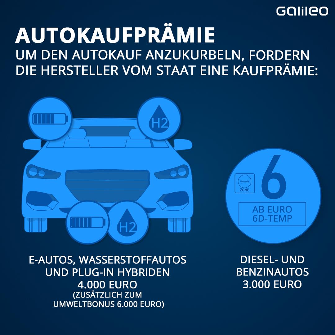 Einige Bundesländer wie Baden-Württemberg, Bayern und Niedersachsen haben bereits konkrete Vorschläge für eine Autokaufprämie. Auch moderne Fahrzeuge mit Verbrennungsmotor soll sie miteinbeziehen.