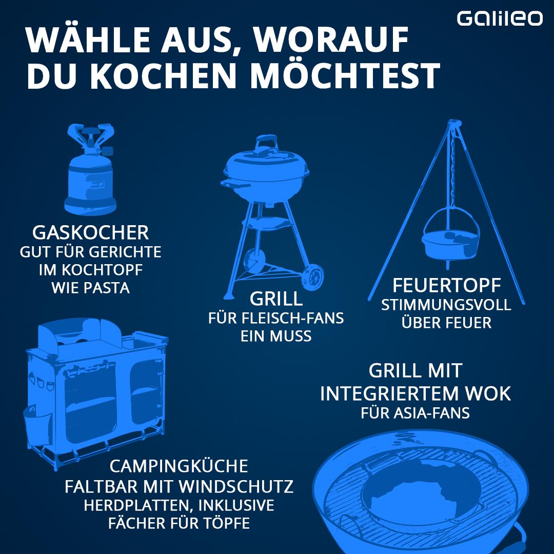 Tipps für die Kochstelle beim Camping