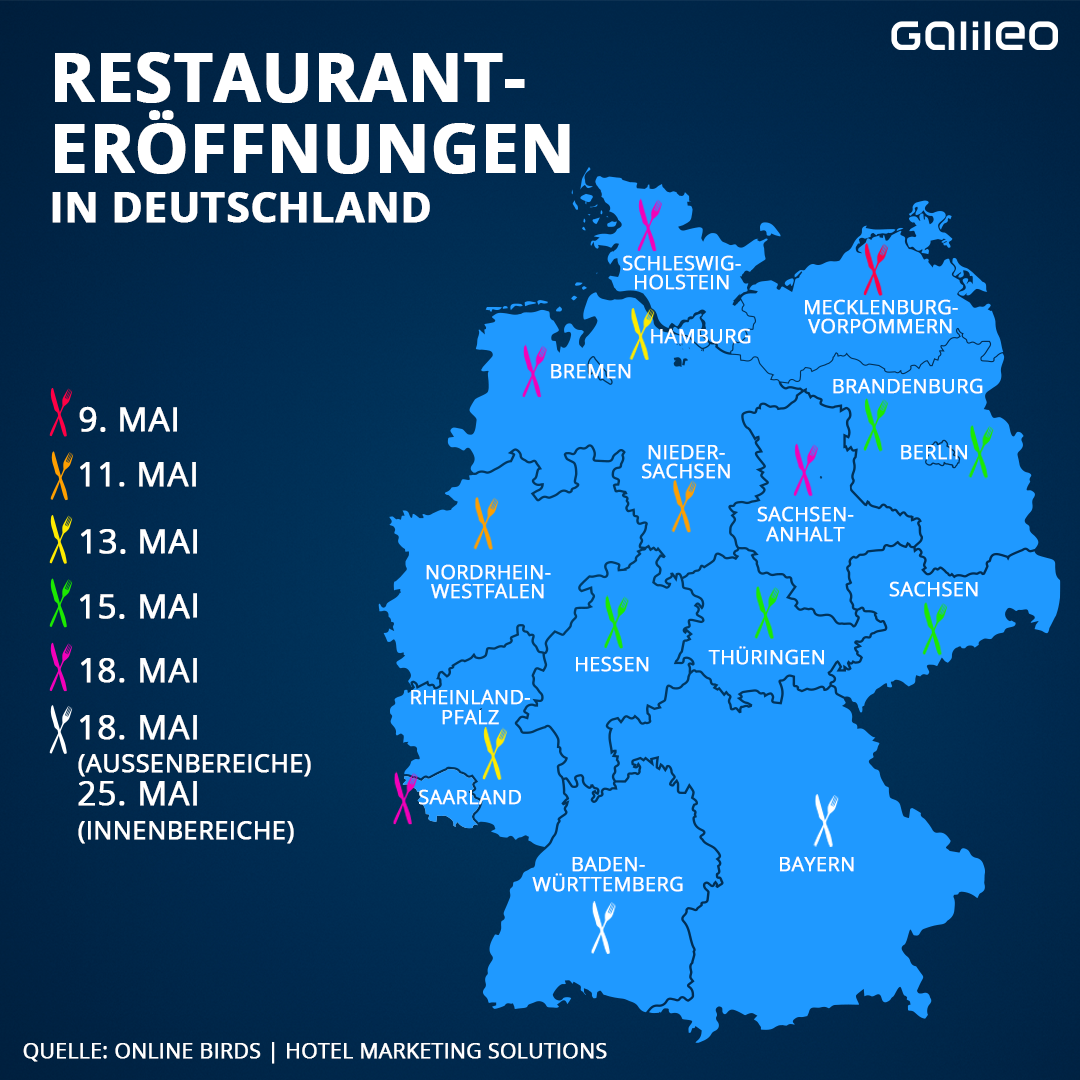 Restauranteröffnung in Deutschland