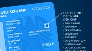 Digitaler Pesonalausweis: Das ist auf dem Chip gespeichert