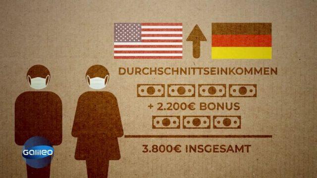 10 Fragen an arbeitslose US-Bürger: Wie fair ist der amerikanische Staat?