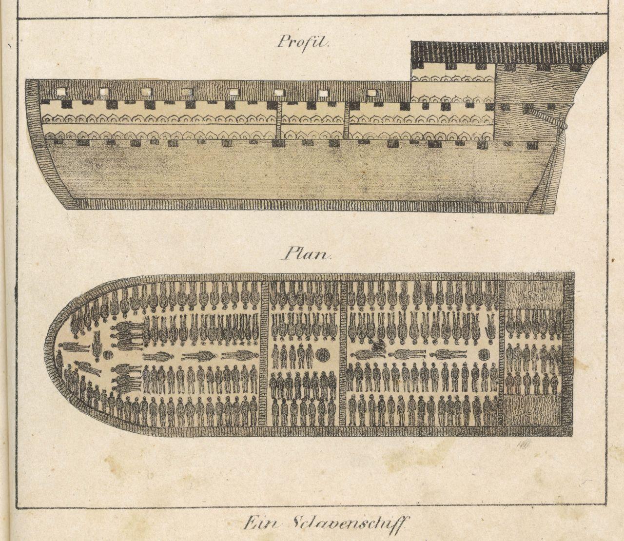 Sklaven-Schiff