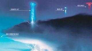 Typen von Blitzen in der hohen Atmosphäre