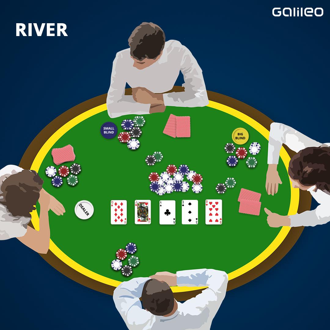 Grafik River