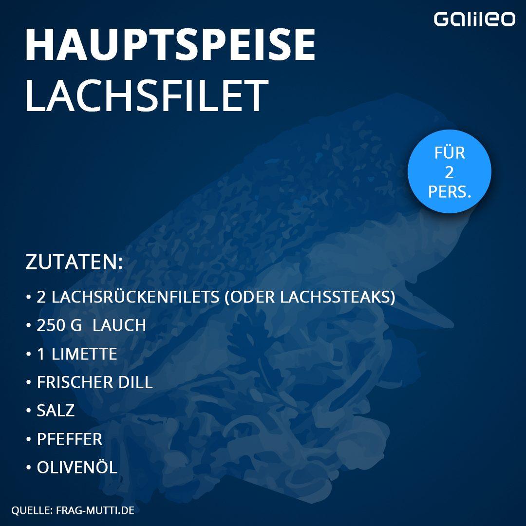 Lachs Mikrowelle Rezept
