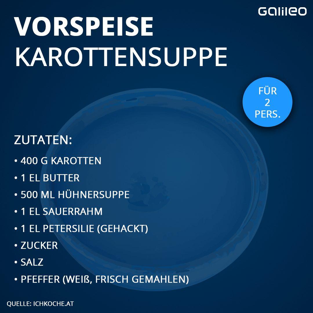 Vorspeise Suppe Mikrowelle Rezept