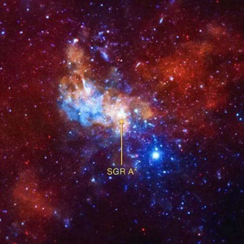 Sagittarius A *, das supermassereiche Schwarze Loch im Zentrum der Milchstraße, ist von einer Gruppe von Sternen umgeben, die sich mit extremer Geschwindigkeit bewegen.