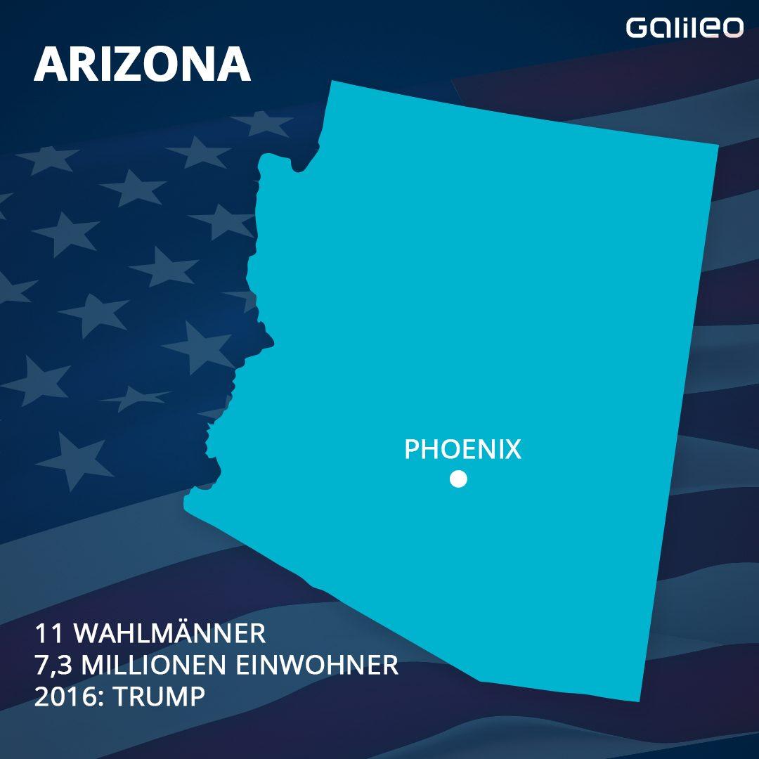 Arizona Swing State