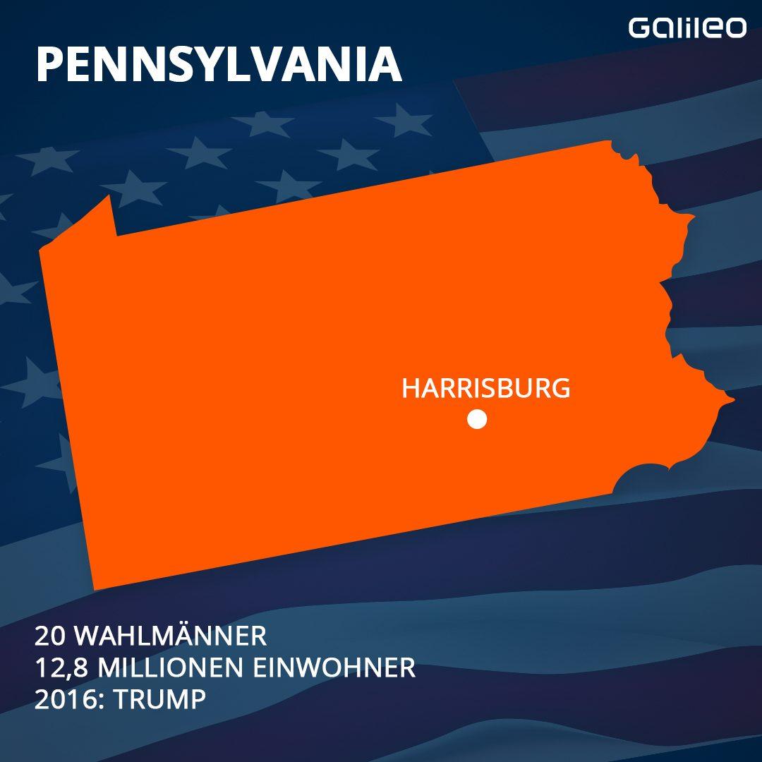 Pennsylvania Swing State