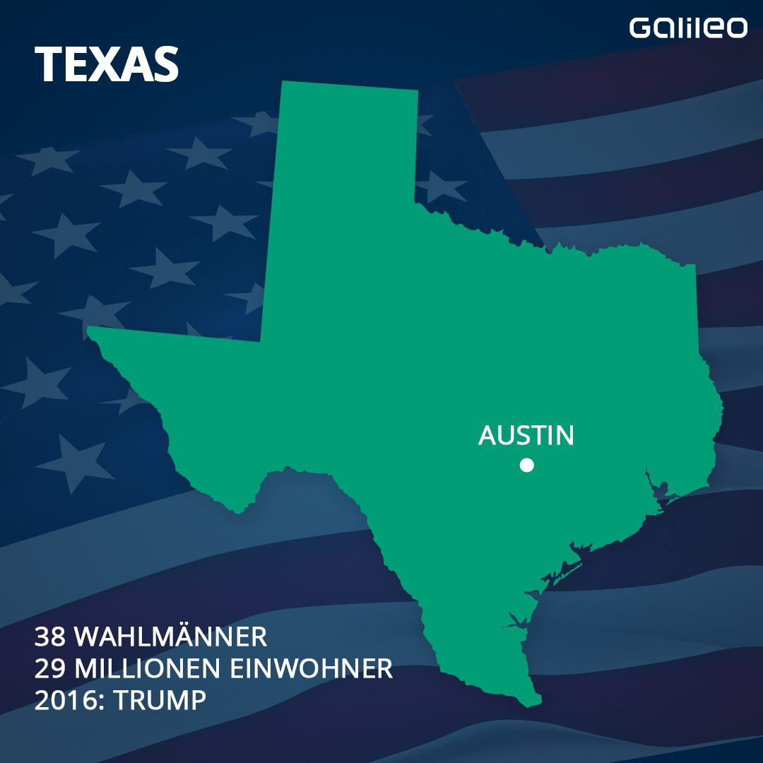 Texas Swing State