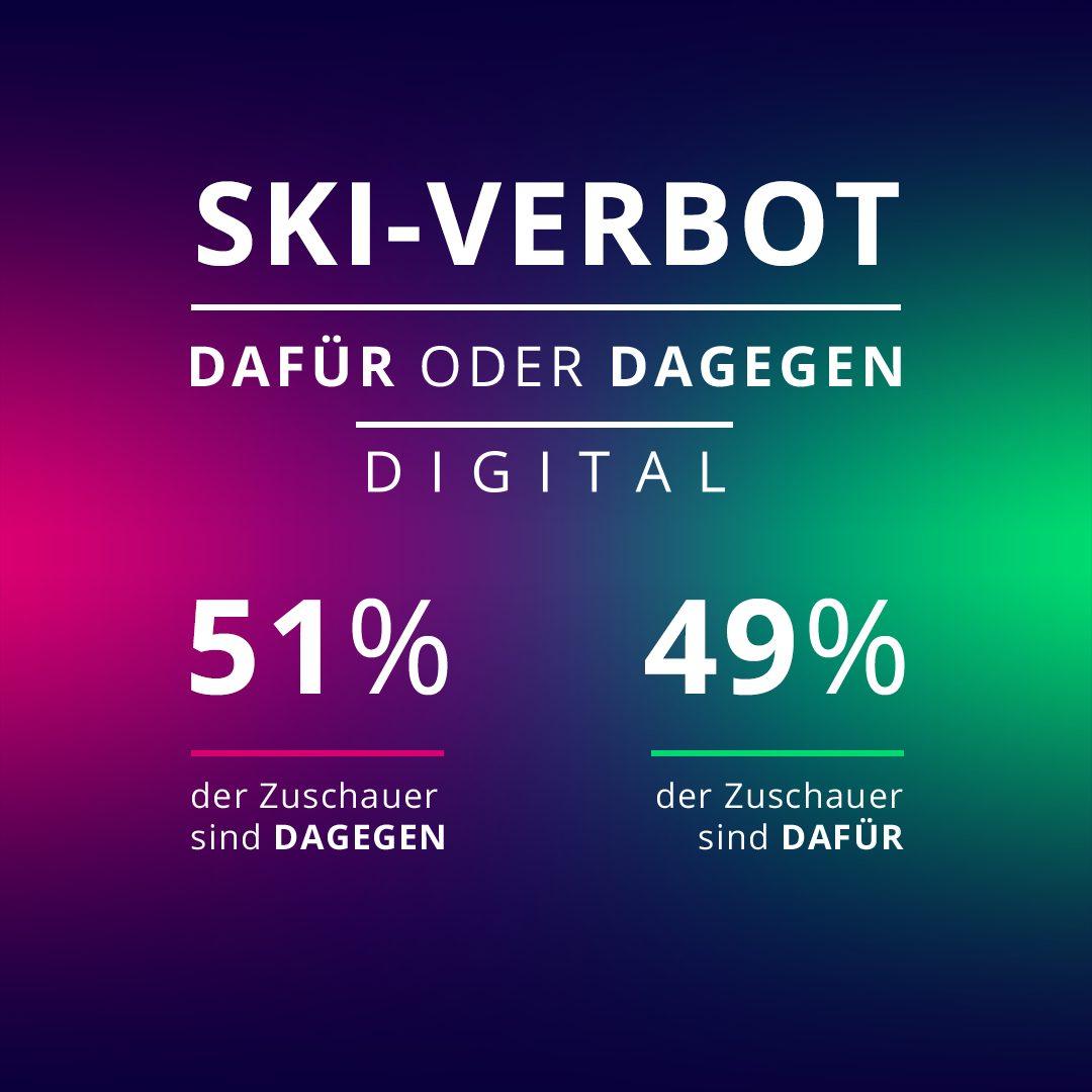 Ski-Verbot wegen Corona App-Abstimmung