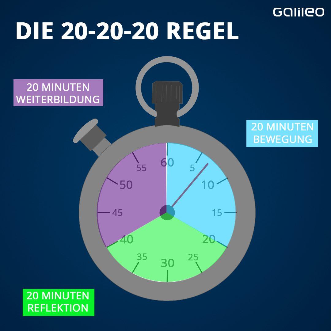 20-20-20-Regel