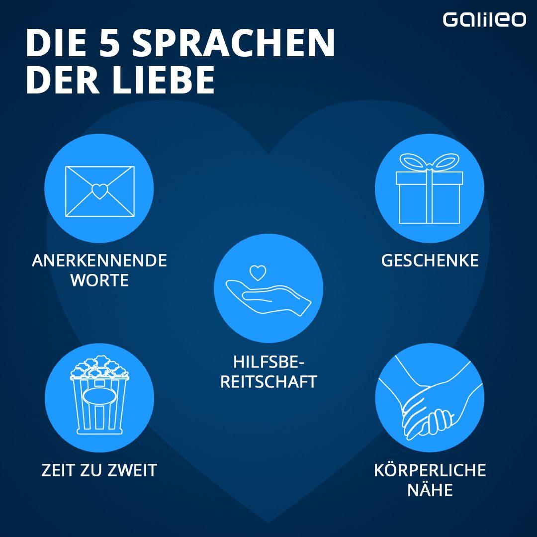 5 Sprachen der Liebe