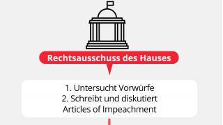 Rechtsausschuss des Hauses