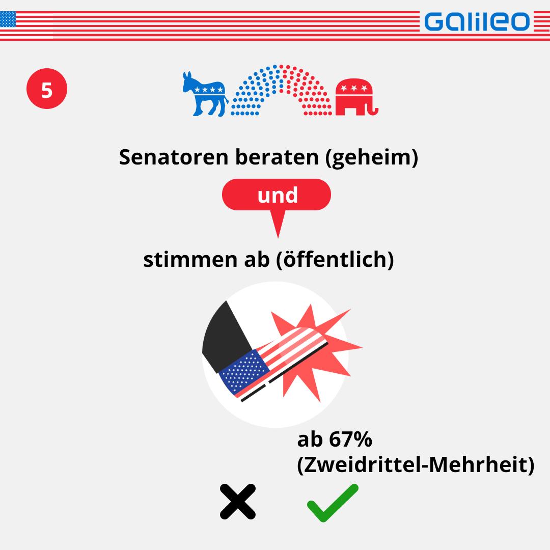 Senatoren stimmen ab