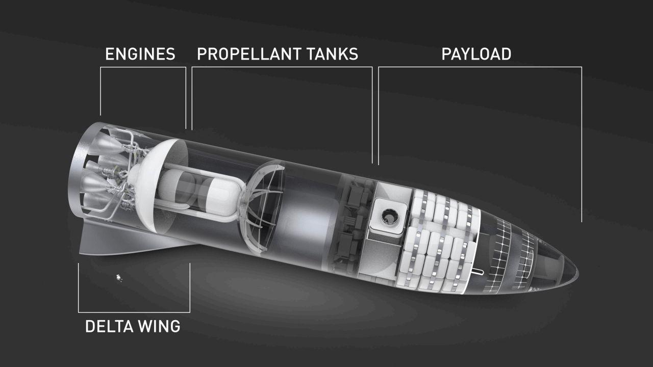 SpaceX Inneres der BFR1