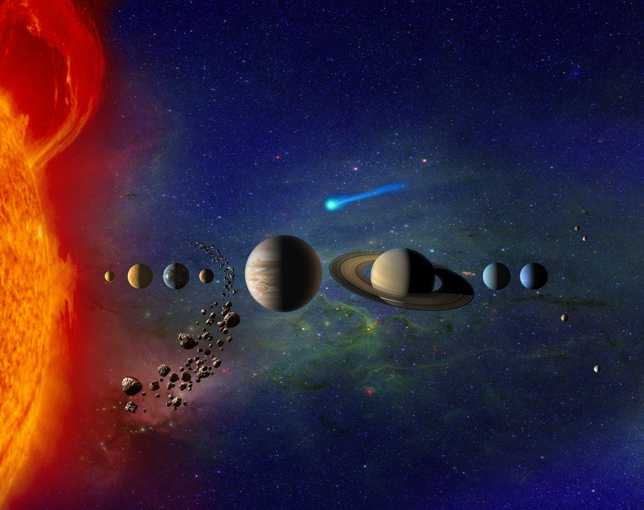 Position des Mars im Sonnensystem