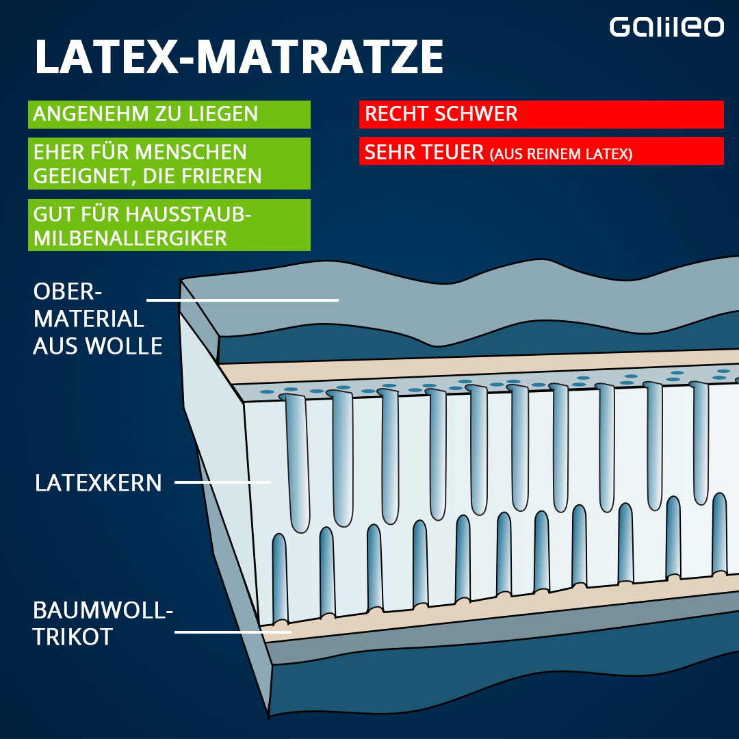 Latexmatratze