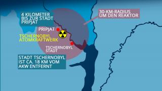 Sperrzone Tschernobyl