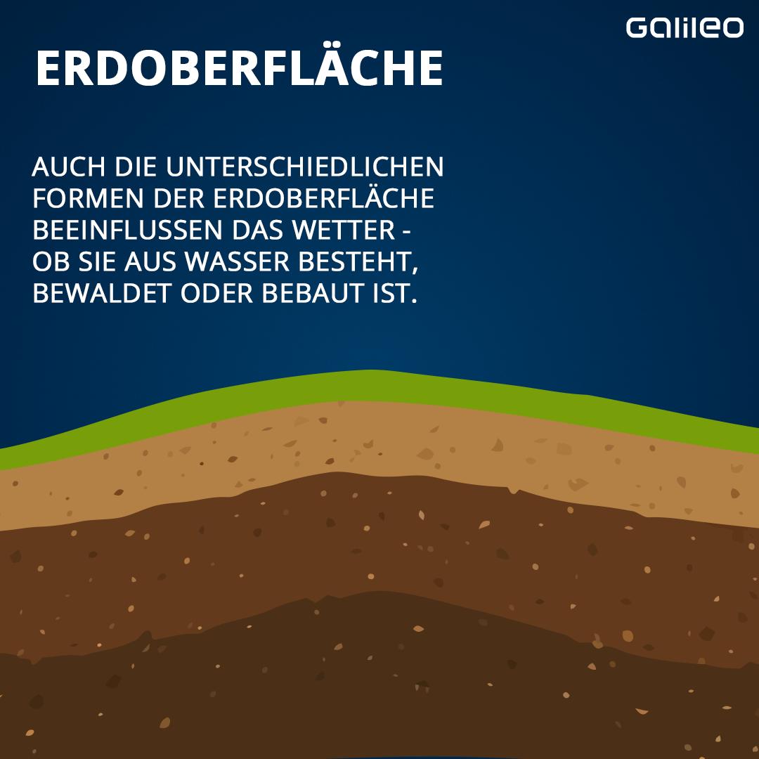 Einflussfaktoren auf das Wetter in Deutschland - die Erdoberfläche