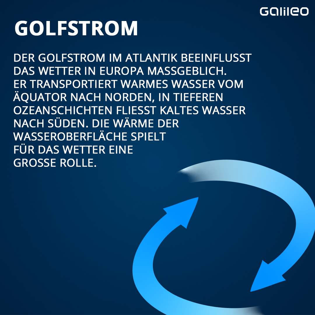 Einflussfaktoren auf das Wetter in Deutschland - der Golfstrom