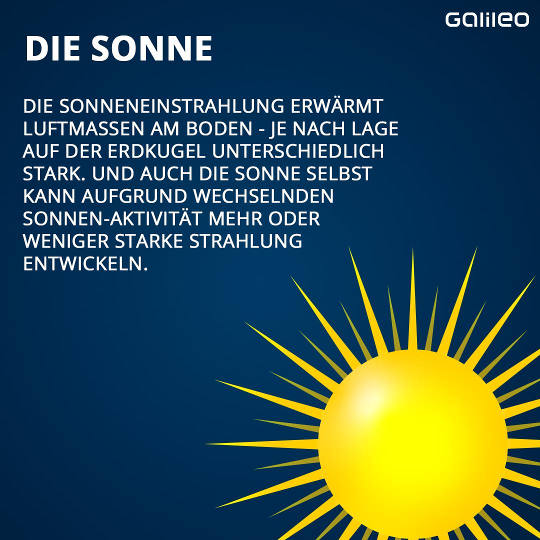 Einflussfaktoren auf das Wetter in Deutschland - die Sonne