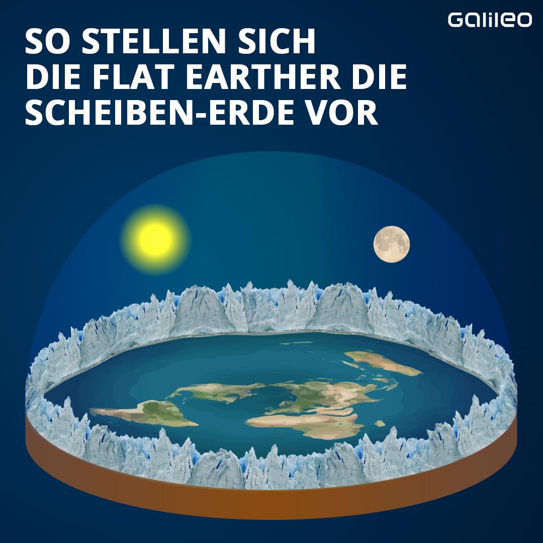 Flache Erde Grafik