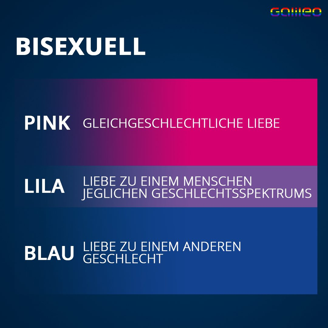 Bisexuell Flagge