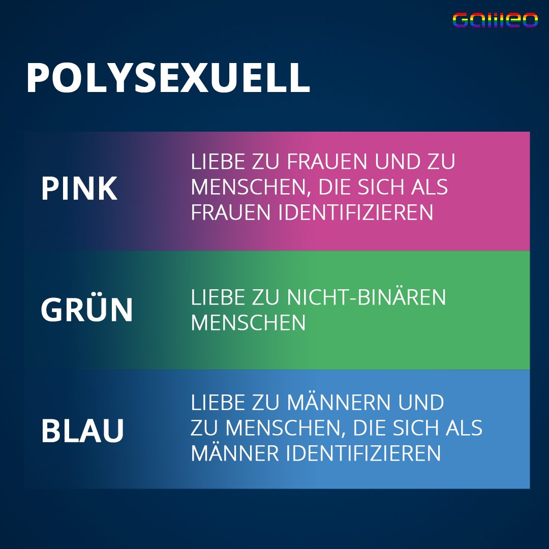 Polysexuell Flagge