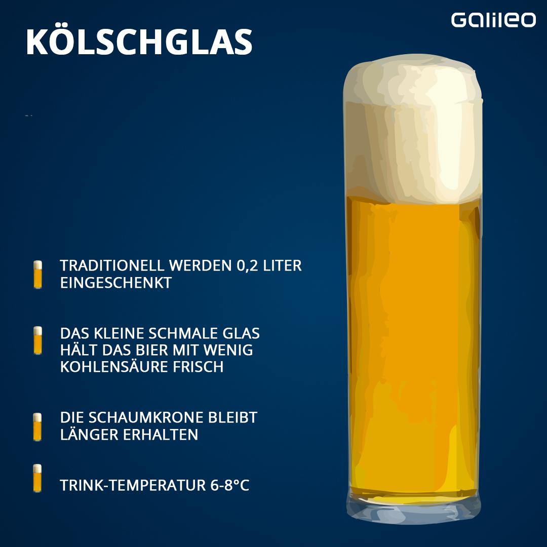 Übersicht Grafik Gläser Kölschglas