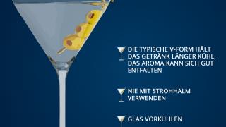 Übersicht Grafik Gläser Martiniglas