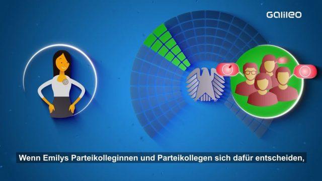 Bundestag: So funktioniert die Wahl